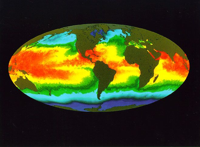 Formation of ocean currents