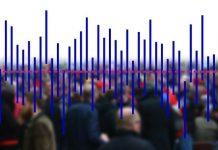 Growth of human population