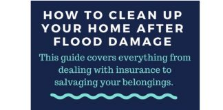 how to prevent mold after a flood